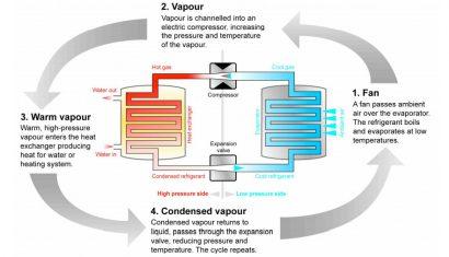 heatpump-cycle